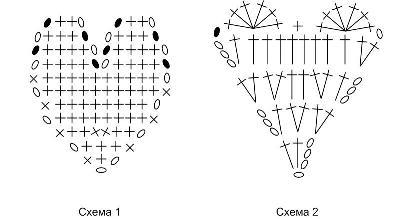 Фото - как связать сердечки крючком схемы.