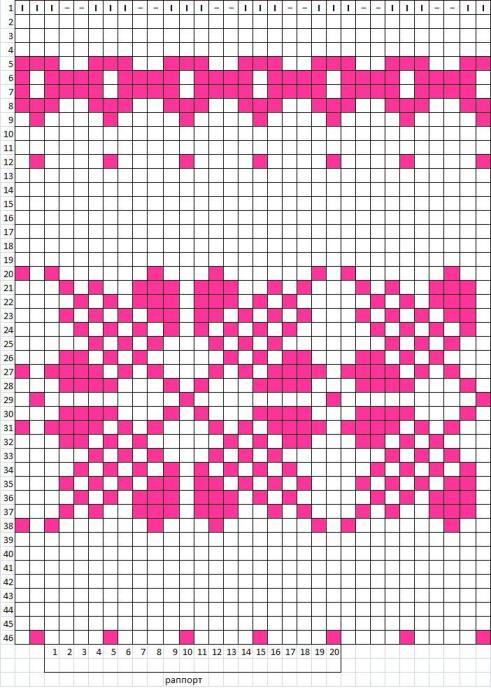 Схема вязания норвежского жаккардового узора