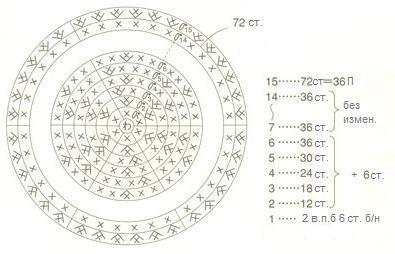 Схема вязания панциря черепахи