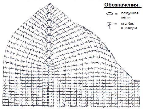 Подробный процесс описан в материале Лиф с чашками на косточках, а схемы к нему выложены здесь.