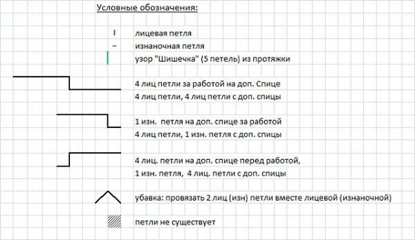 oboznacheniya_shapka_resize.jpg