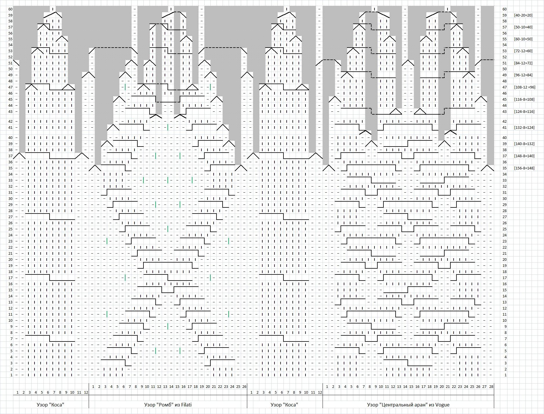 Узоры для вязания аран спицами схемы 1