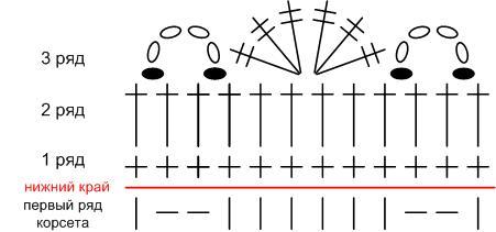 8. Нижний край корсета обвязать крючком по следующей схеме.  9. Присборить кружевную ленту и пришить ее к верхнему...