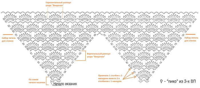 Схема вязания лифа (кликните