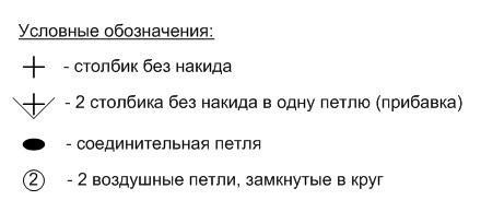 oboznacheniya.jpg