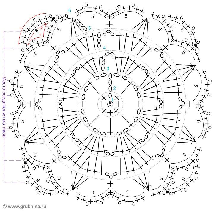 Вязаный летний топ по мотивам модели Chanel.  Описание вязания крючком.  Размер 44-46.  Идея комбинирования ткани и...
