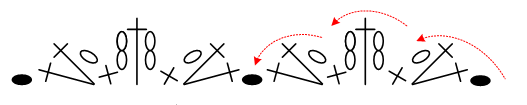 Схема обвязки края безрукавки