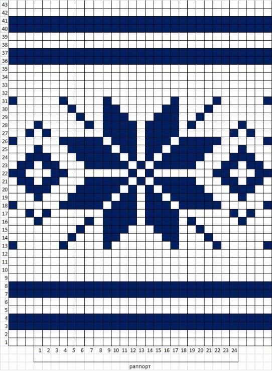вязание, схемы вязания спицами норвежских узоров.