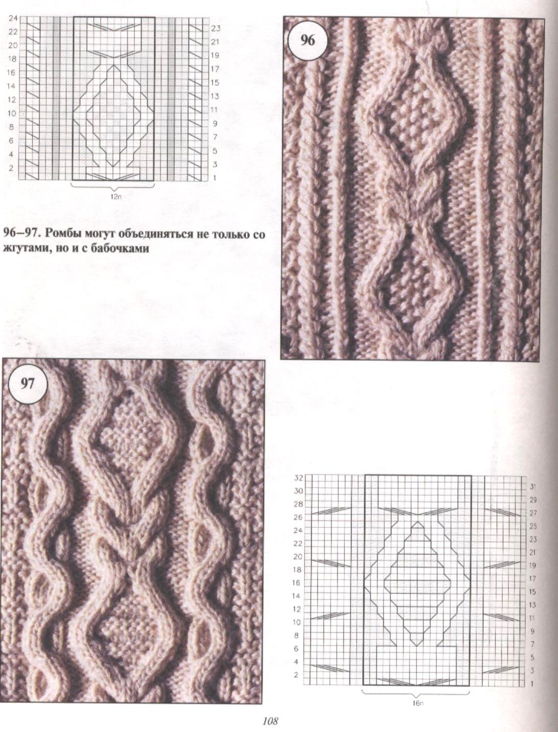 Узоры из кос для вязания спицами схемы 15 фотография